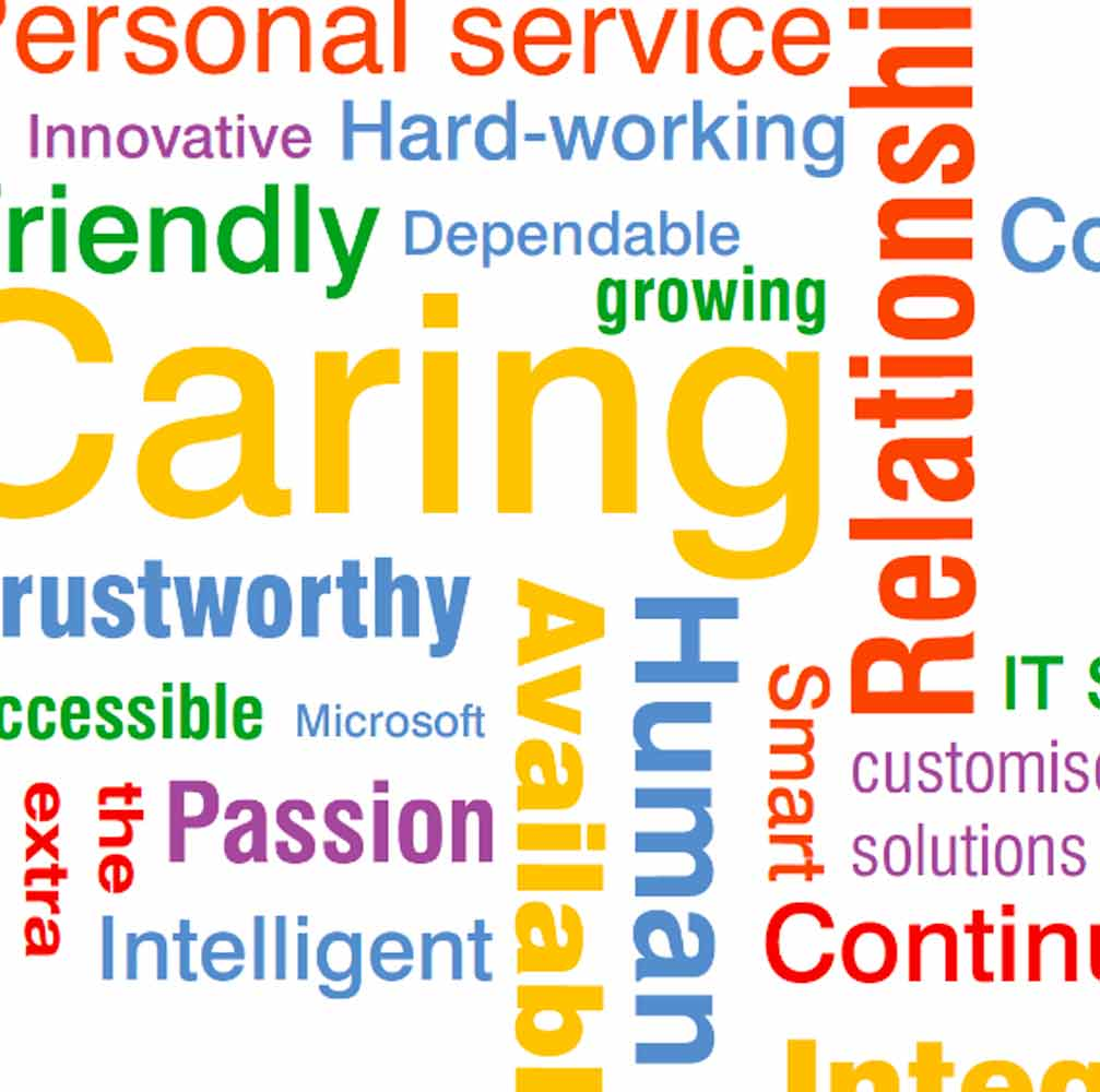 Word cloud for branding exercise corporate identity Burton on Trent